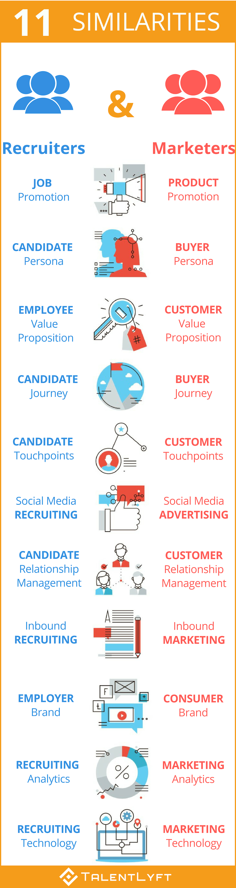 Recruiters-Marketers-similarities-infographic