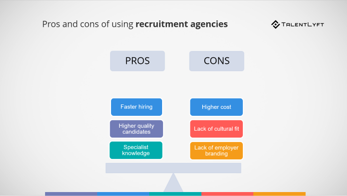 Recruitment Agency pros and cons