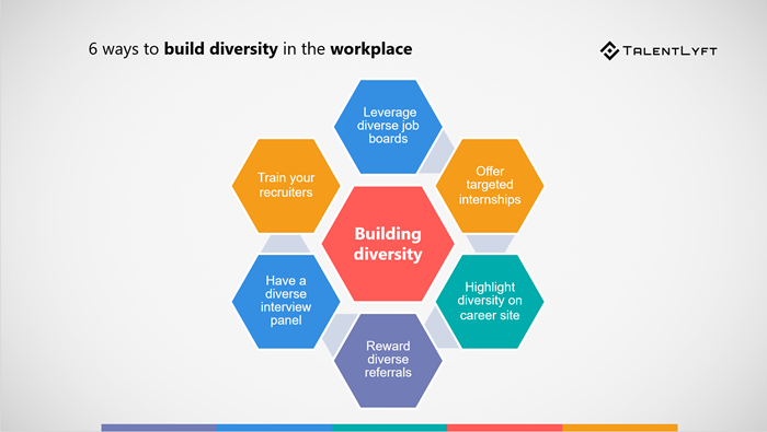 How-to-build-a-diversity-in-the-wrokplace