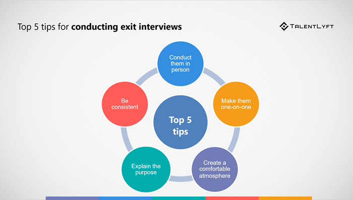 Top-5-tips-for-conducting-exit-interviews