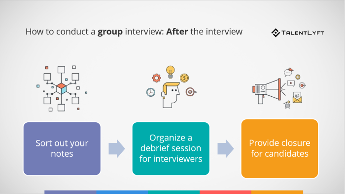 How-to-conduct-group-interview-after-the-interview-steps