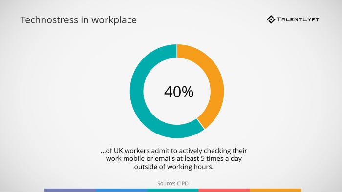 Tecnostress-in-workplace-statistic