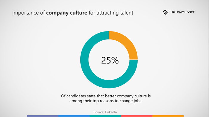 Importance-of-company-culture.for.attracting-candidates