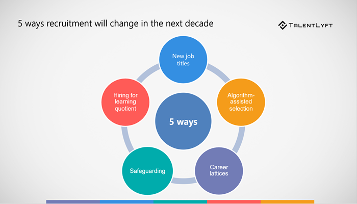 5-ways-recruitment-will-change-in-the-next-decade