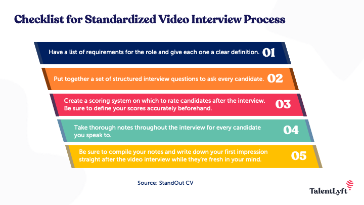 standardized video interview process