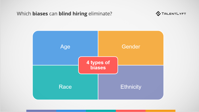 Blind-hiring-eliminates-4-types-of-biases