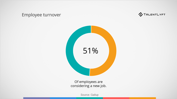 Employee-turnover-fact-statistics