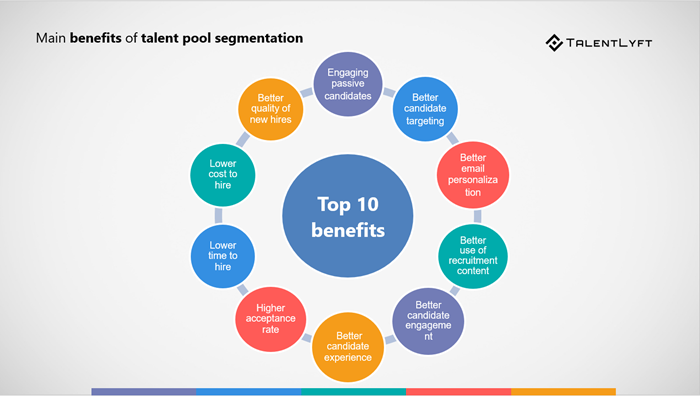 Main-benefits-of-proper-talent-pool-segmentation