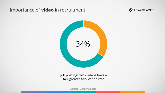 The-power-of-using-video-in recruitment