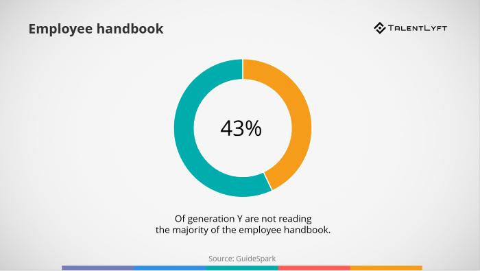 Employee-handbook-statistic