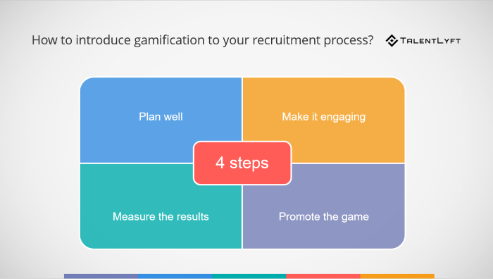 How-to-introduce-gamification-to-your-recruitment-process