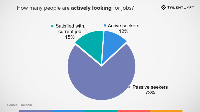 passive-job-seekers