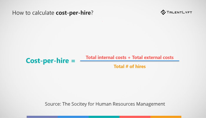 How-to-calculate-cost-per-hire