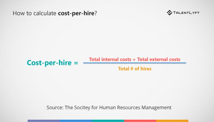 Recruitment Metrics: Cost-per-hire