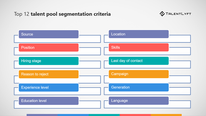 Criteria-to-properly-segment-your-talent-pool