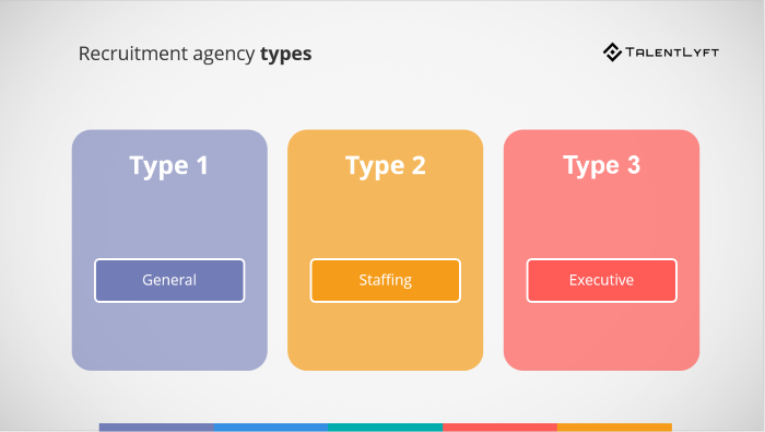 Recruitment-agency-3-main-type