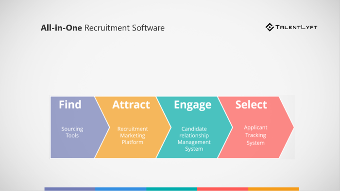 All-in-one-recruitment-software