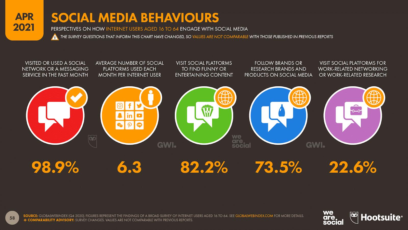 Recruitment Marketing Automation - Social Media