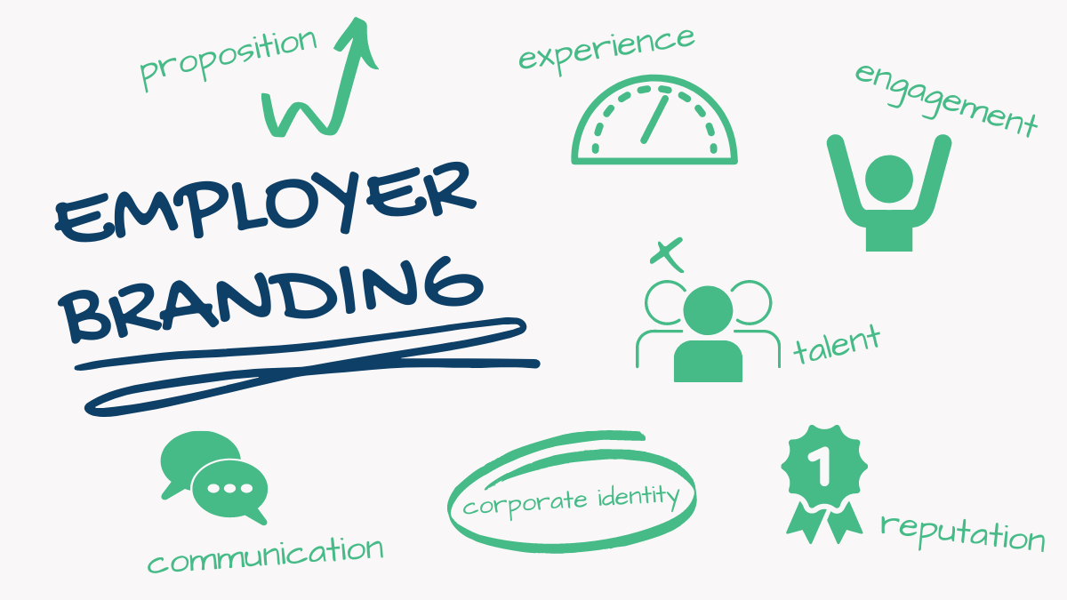 Recruitment Marketing Automation - Employer Branding