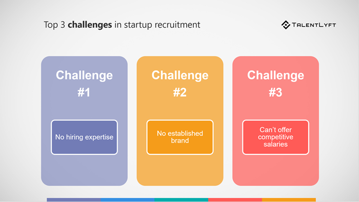 Top-3-challenges-startup-recruitment