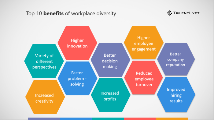 Top-10-benefits-of-workplace-diversity