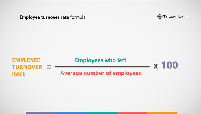 Employee-turover-rate-formula