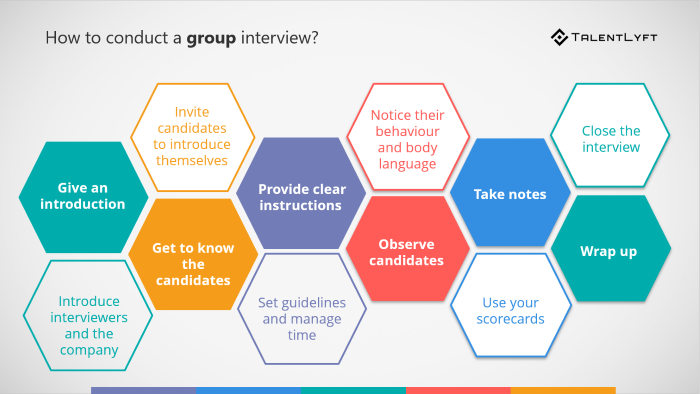 How-to-conduct-a-group-interview