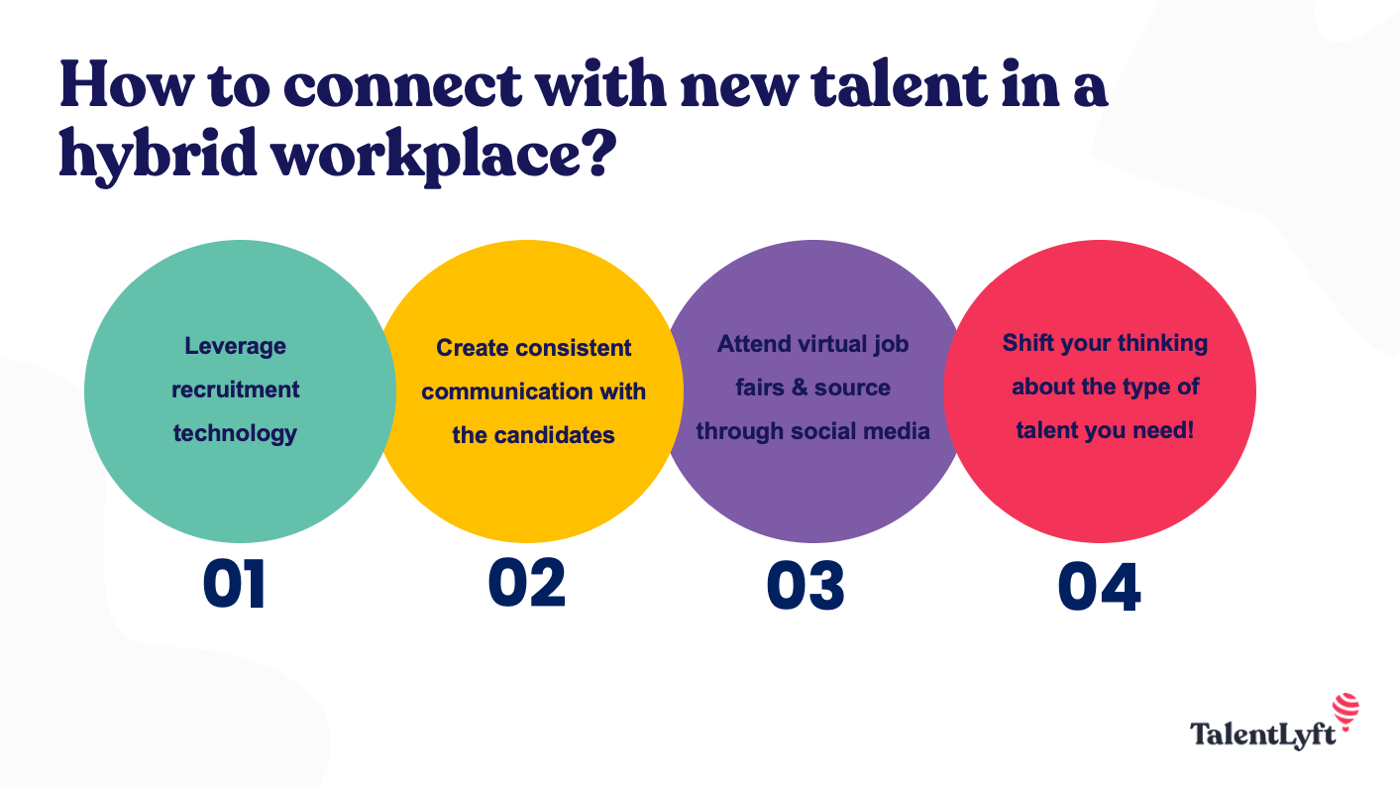 connect with new talent in hybrid workplace