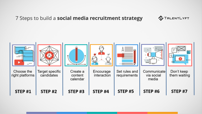 7-steps-to-build-a-social-media-recruitment-strategy