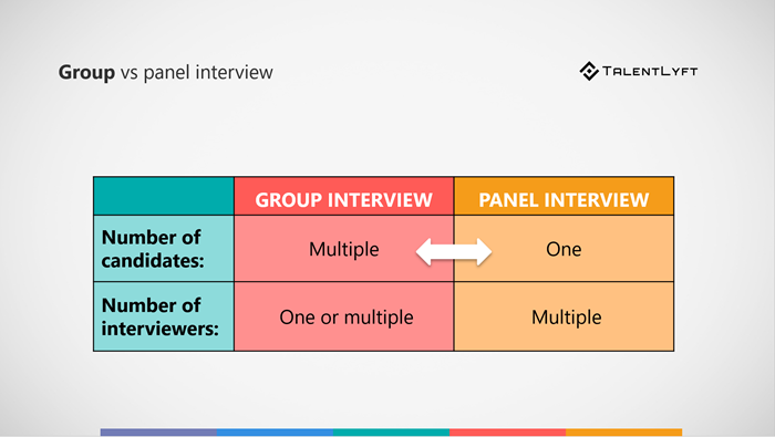 Group-vs-panel-interview-difference