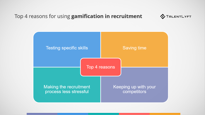 Top-4-reasons-for-using-gamification-in recruitment