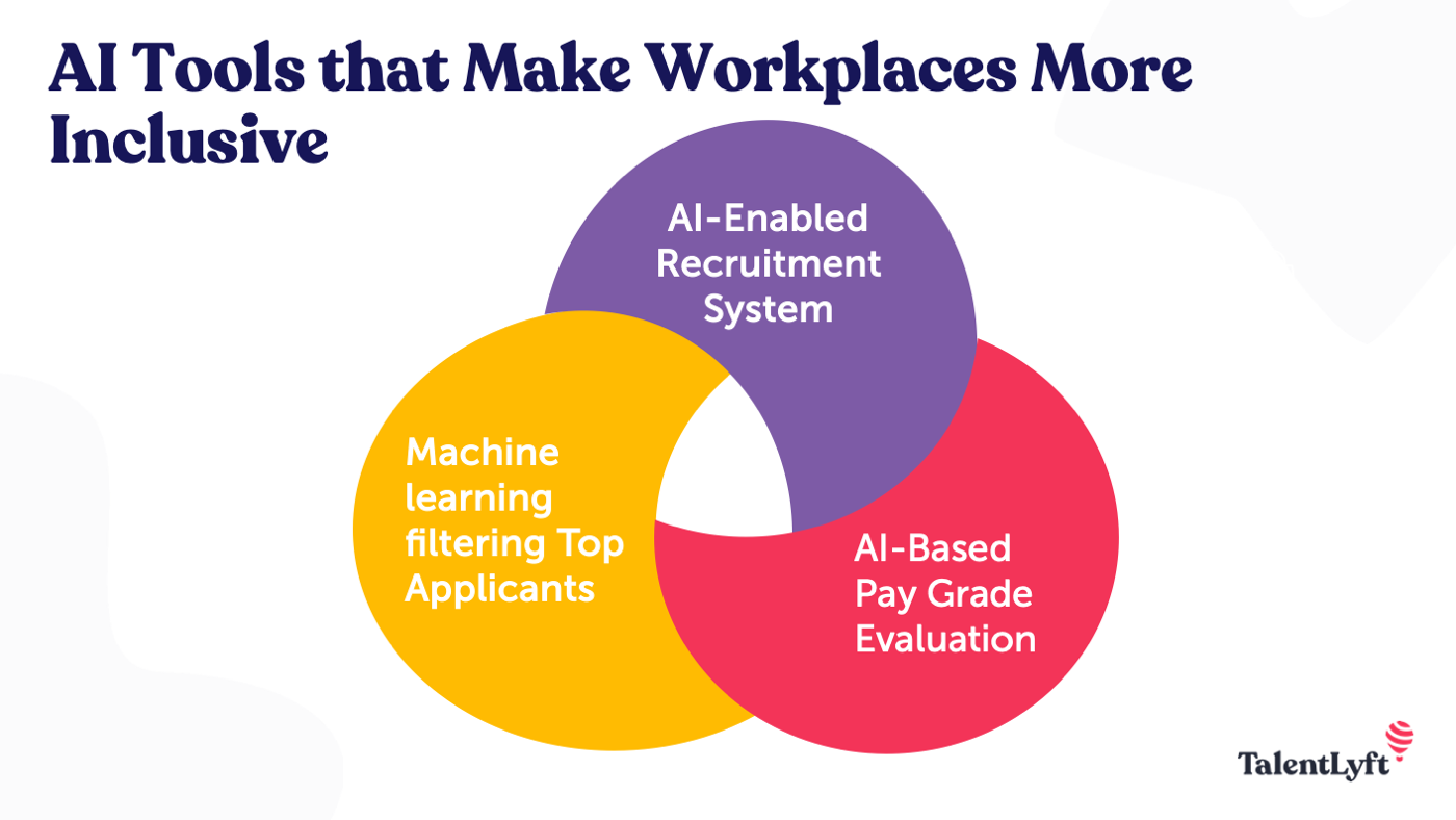 AI Tools that Make Workplaces More Inclusive