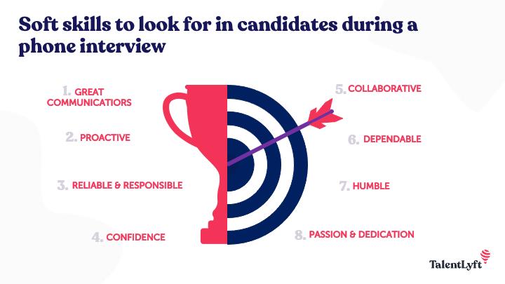 Soft skills candidates