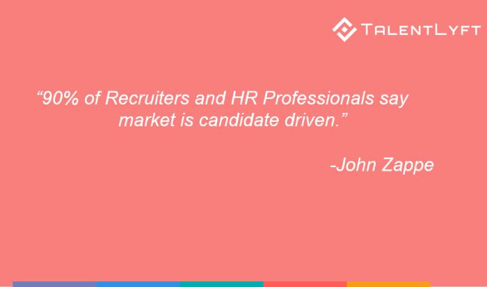 HR stat- candidate driven market