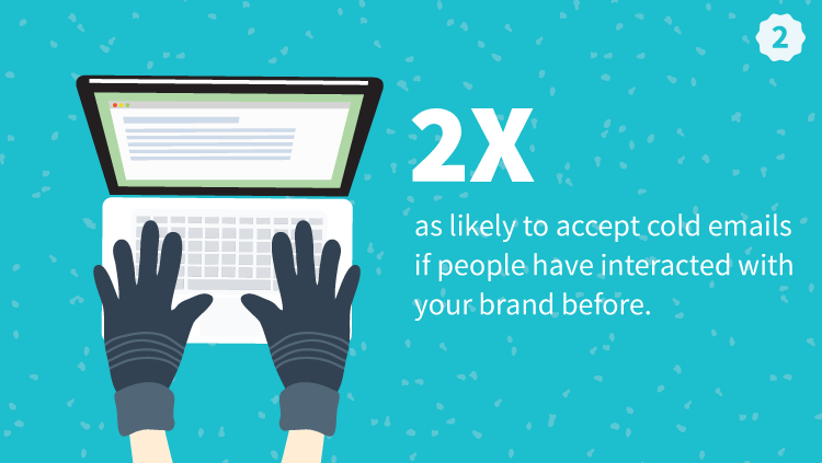 2x As Likely To Accept Cold Emails If They've Interacted With Your Brand