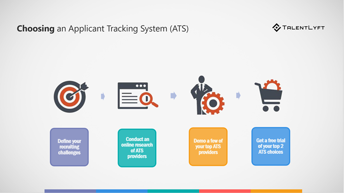 4-steps-find-perfect-Applicant-Tracking-System-ATS