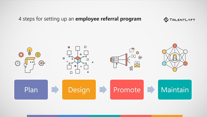 4-steps-for-setting-up-an-employe-referral-program