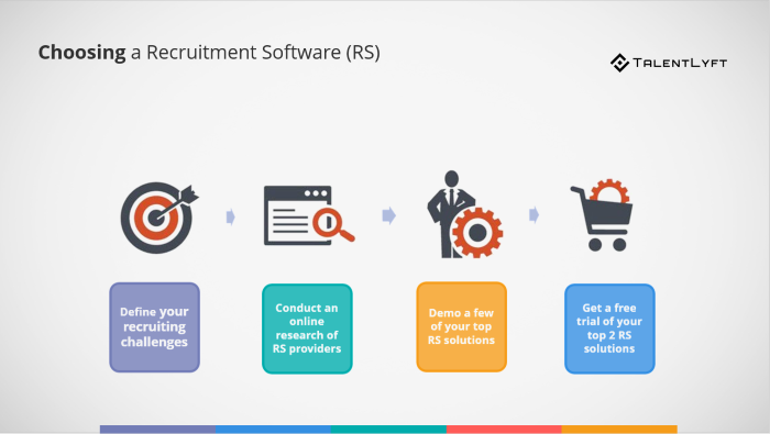 4-steps-to-choose-a-Recruitment-Software