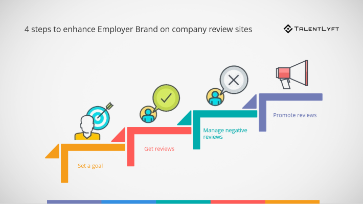4-steps-to-enhance-employer-brand-on-company-review-sites