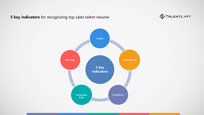 5-key-indicators-for-recognizing-top-sales-talent-resume