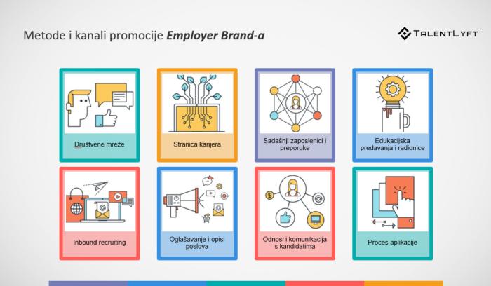 5-koraka-uspješne-employer-branding-strategije-metode-kanali-promocije