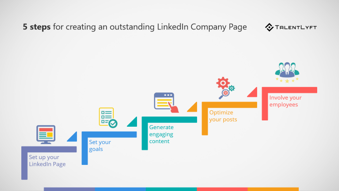5-steps-for-creating-ustanding-LinkedIn-Company-page