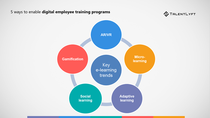 5-ways-to-enable-digital-employee-training