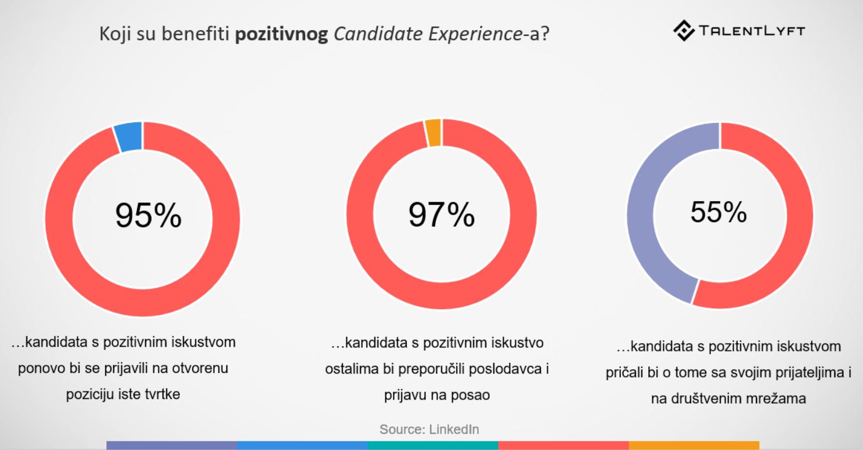 6-karakteristika-uspjesnih-regrutera-iskustvo-kandidata