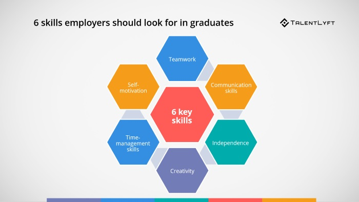 6-Key-Skills-Employers-Should-Look-for-in-Graduates