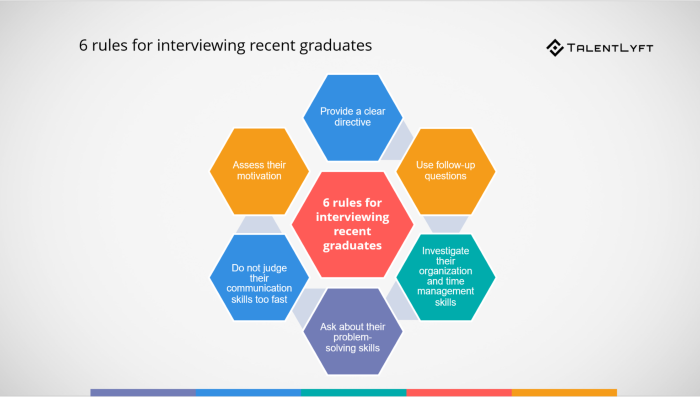 6-rules-interview-graduates
