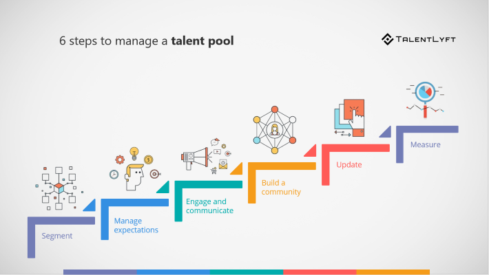 6-steps-to-manage-a-talent-pool
