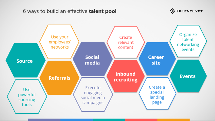 6-ways-tobuil-an-effective-talent-pool