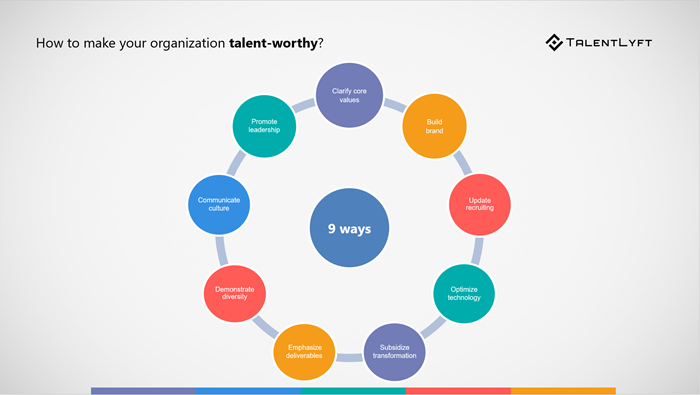 9-Ways-to-Make-an-Organization-Talent-Worthy