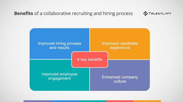 20 Benefits of Collaborative Recruiting